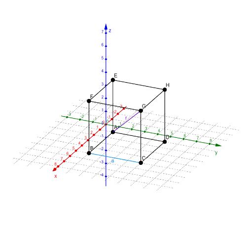 raumdiagonale im w rfel berechnen geogebra. Black Bedroom Furniture Sets. Home Design Ideas