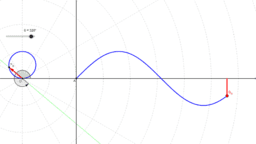 Polar Graph of the Sine Function