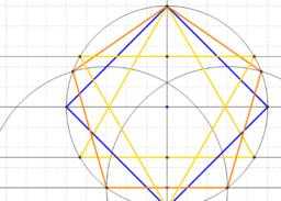 1ers polygones réguliers dans un cercle de rayon 5