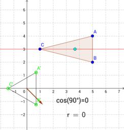 3D Correlation