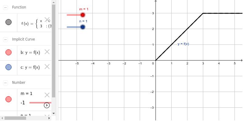 Fonksiyonlarda X ve Y Eksenine Göre Simetri Etkinliği başlatmak için Enter'a basın