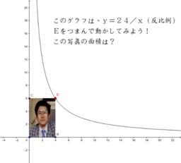 反比例の性質 inverse proportionality