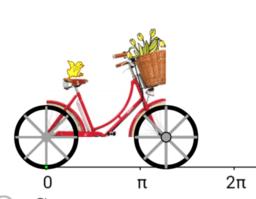 Omkretsen til et sykkelhjul
