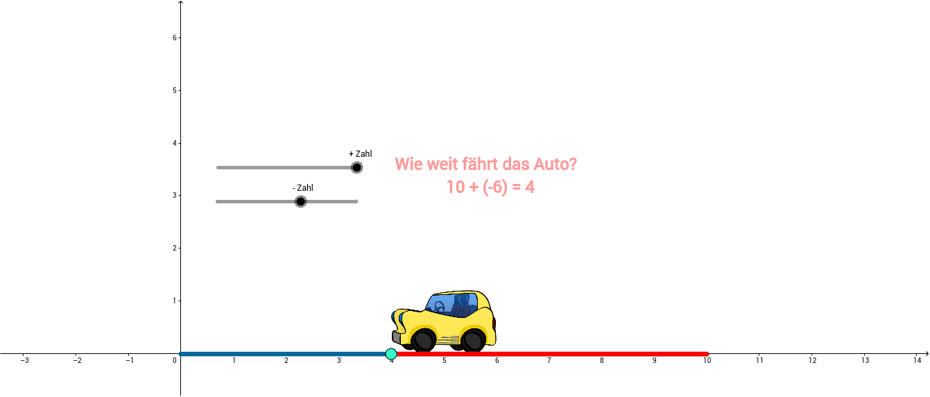 Ändere die Schieberegler und schaue, wie weit das Auto fährt? Wie weit fährt es denn insgesamt?
