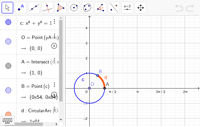 Plot and trace suitable points to get the graph of cosine, tangent and cotangent function