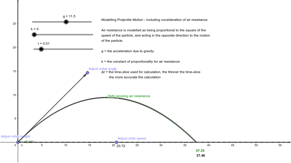 Projectile Motion Model including Air Air Resistance – GeoGebra