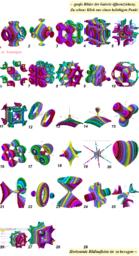 implizite Oberflächen mit GeoGebra5 als Bildergalerie