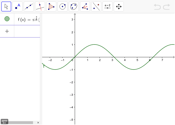 Trig Graphs (radians)