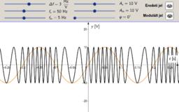 Frekvenciamoduláció