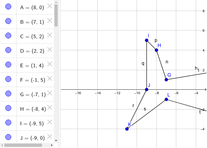 Números reales y coordenadas 2