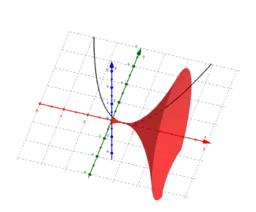 5.0 3차원 기하창 회전체의 복사본