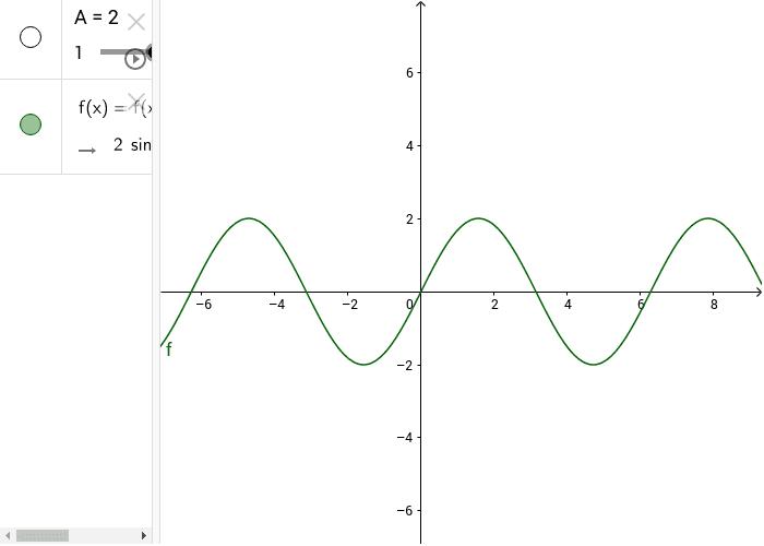 Funzione y=Asenx