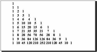 Triangolo di Tartaglia nella versione di Pascal