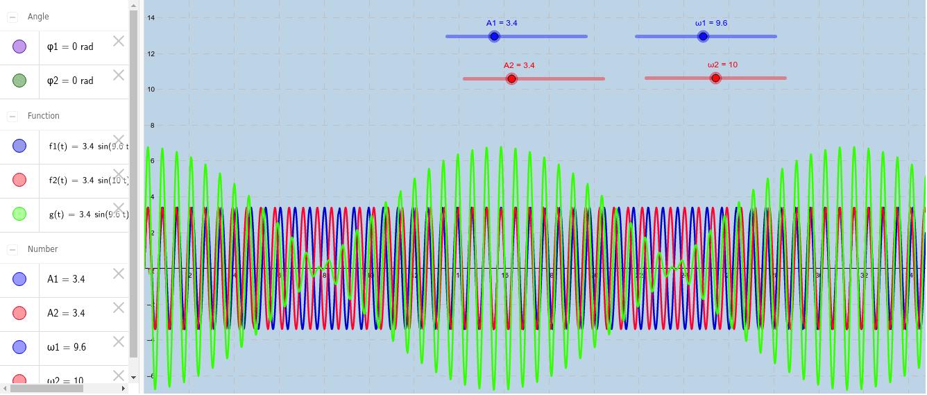 Interferencija valova Pritisnite Enter kako bi započeli aktivnost