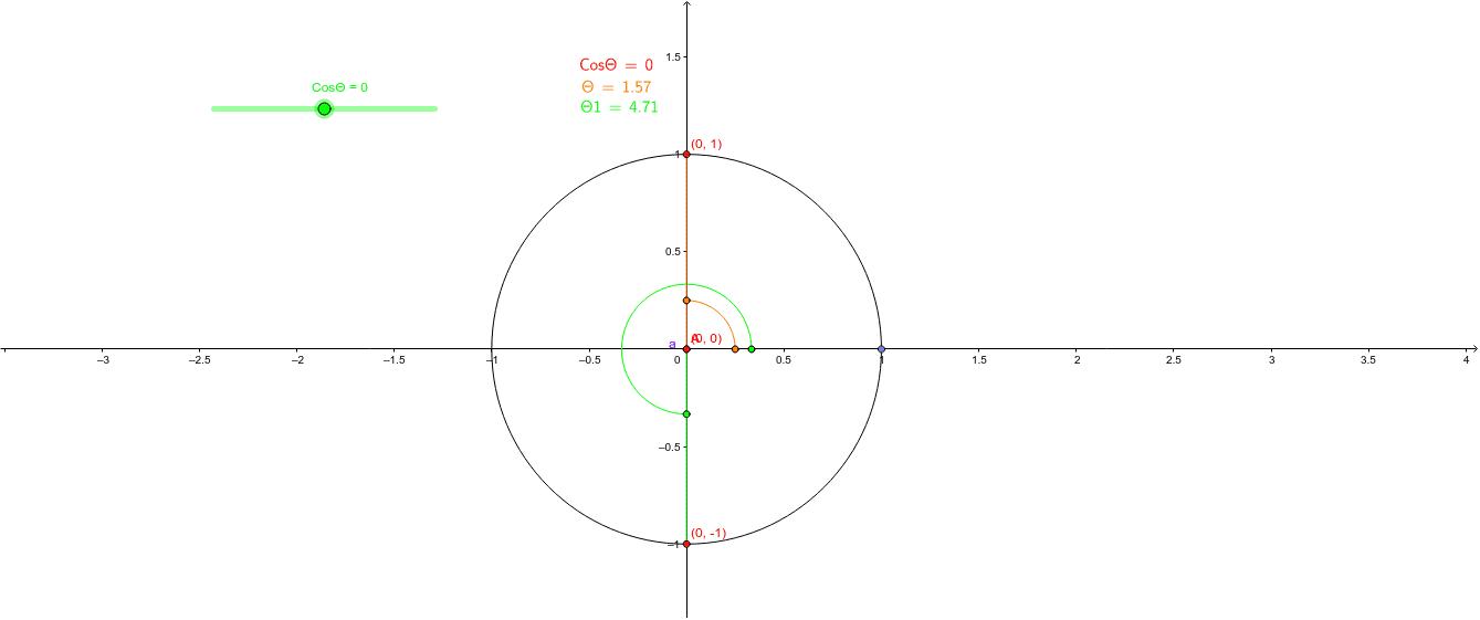 """Résoudre une équation trigonométrique contenant le rapport cosinus Tapez """"Entrée"""" pour démarrer l'activité"""