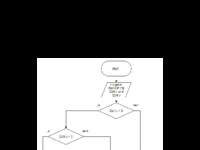 Algorithmen_Lehrer_Arbeitsblatt3.pdf