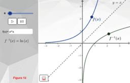 Función Logarítmica : inversa