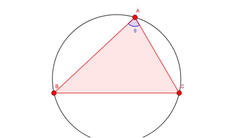三角形に外接する円