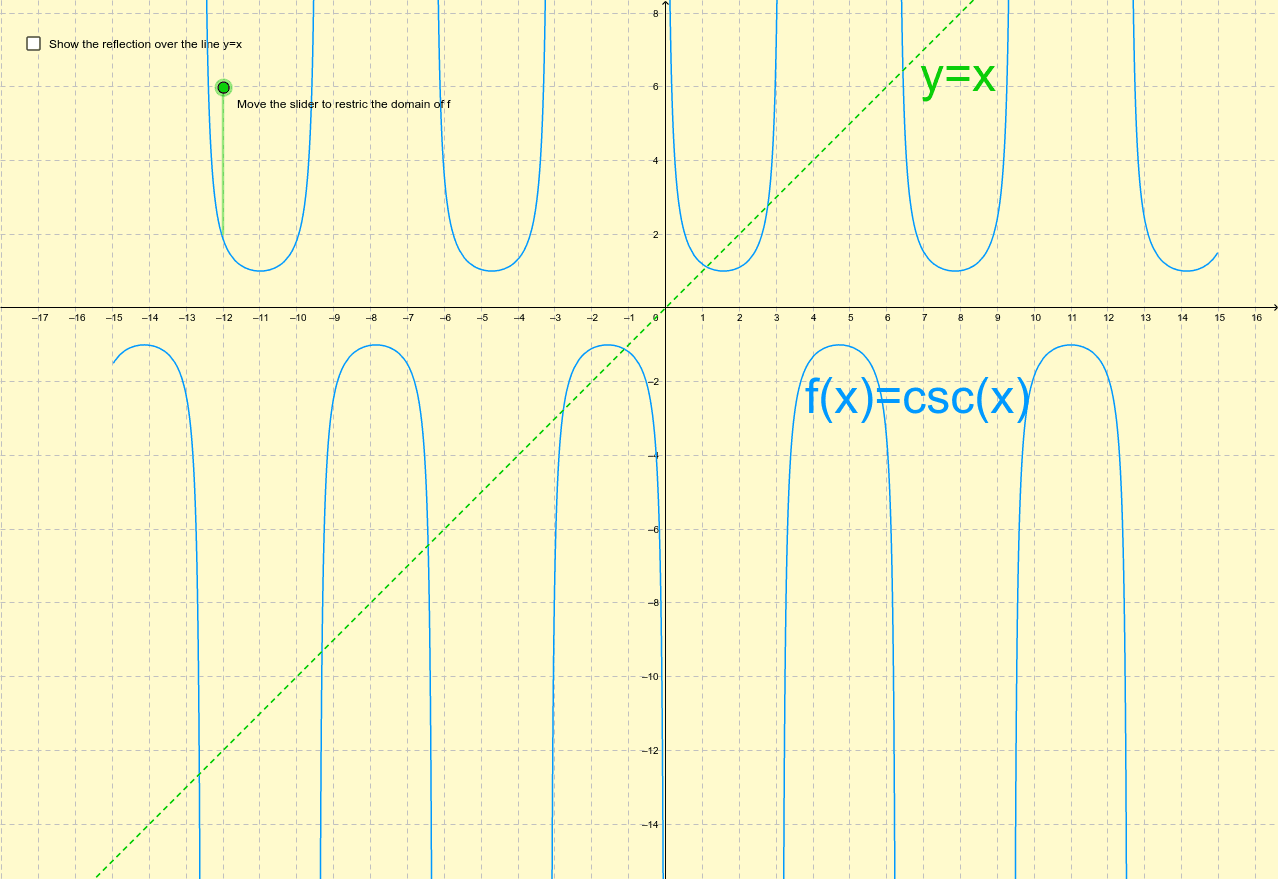 The Cosecant Inverse Function Press Enter to start activity
