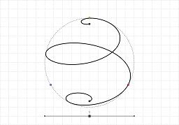 Courbe Sphérique (3D)