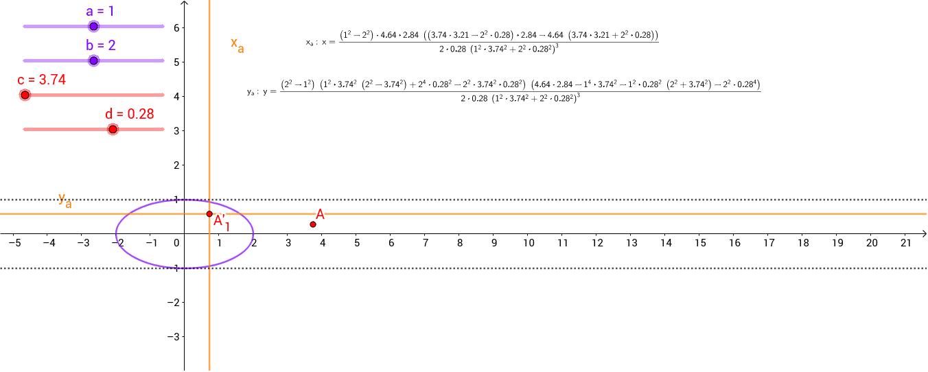 Transformación T (ZONA 1) Presiona Intro para comenzar la actividad