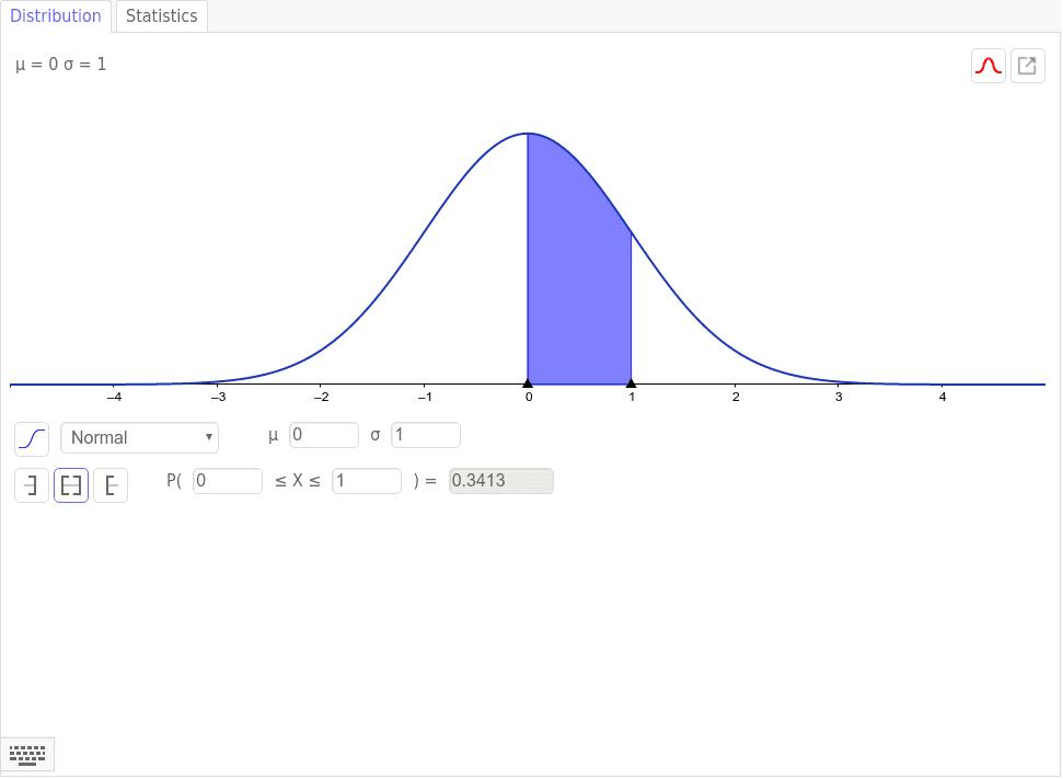 Unten in der Schaltfläche Normal in Binomial ändern!