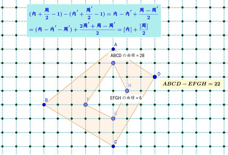ドーナッツ型の多角形だとどうなるのだろうか?