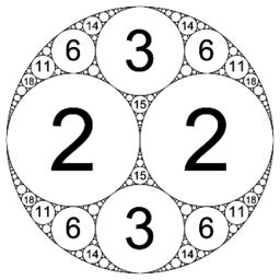 -1, 2, 2, 3