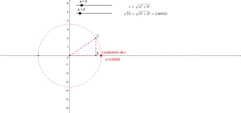 Ubicacion De Radicales En La Recta Numerica Geogebra