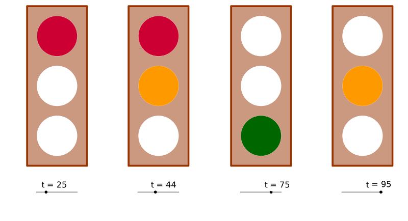 Nápověda: ukázky semaforu v různých časech