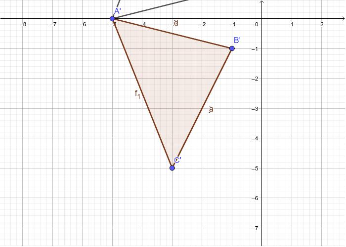 A(-5,0)B(-1,1)C(-3,5) = A'(-5,-0)B'(-1,-1)C'(-3,-5)