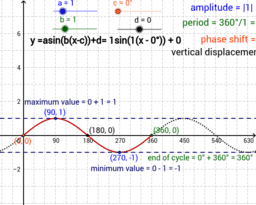 Further Transformations of Sine Functions