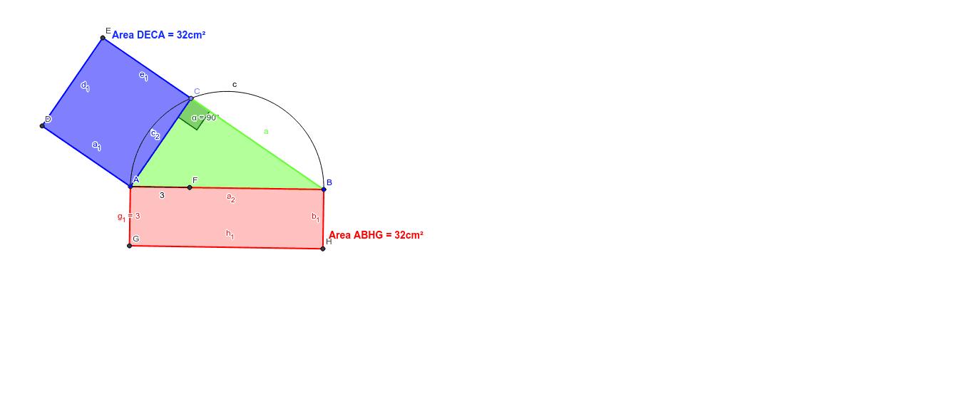 """DESCRIVI cosa succede variando la posizione di """"C"""" (dovrai osservare come varia la figura principale """"in verde"""" e come variano le aree colorate) Premi Invio per iniziare l'attività"""