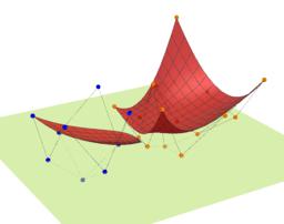 貝氏曲線 (Bezier Surface)