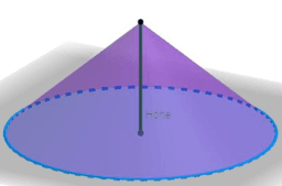 Zusammenhang zwischen Kegel, Mantelfläche & Grundfläche