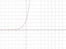 """Adrian - Función Exponencial (Con base """"a"""")"""