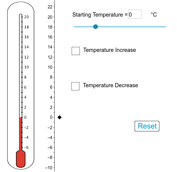 Thermometer - Positive and Negative Numbers – GeoGebra