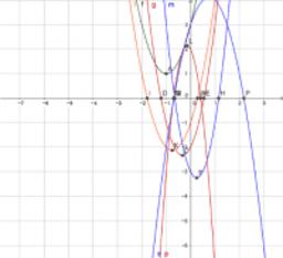 gráficas caso 4