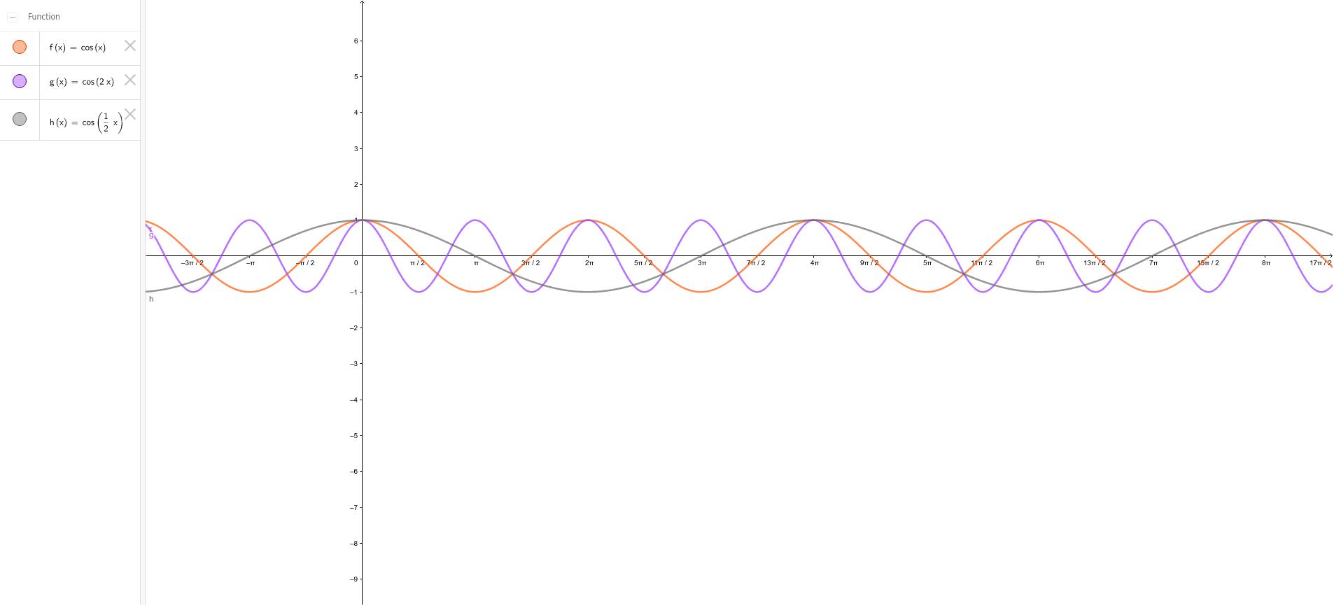 三角函數的繪圖1 按 Enter 鍵開始活動