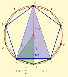 Dána kružnice opsaná - přirozená konstrukce
