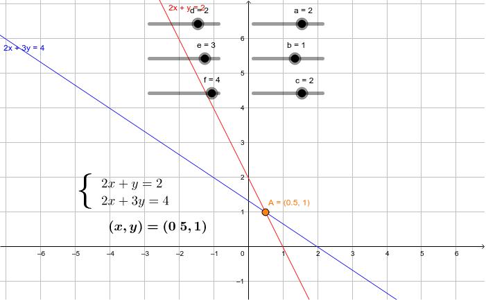 連立方程式は図で表すことができます。この場合解は交点です。では3元だとどうなるのでしょうか? ワークシートを始めるにはEnter キーを押してください。