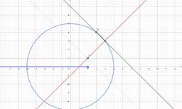 Inecuaciones y Sistemas de ecuaciones lineales