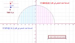 Area curve