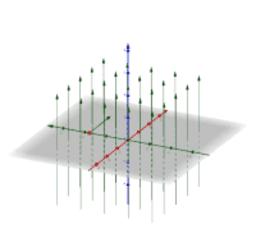 Наелектрисана честица у магнетном пољу