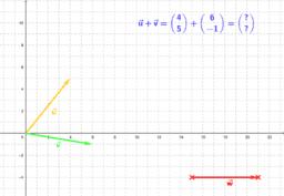 Summe aus den Koordinaten berechnen
