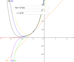 Taylor Polynomial Approximations app