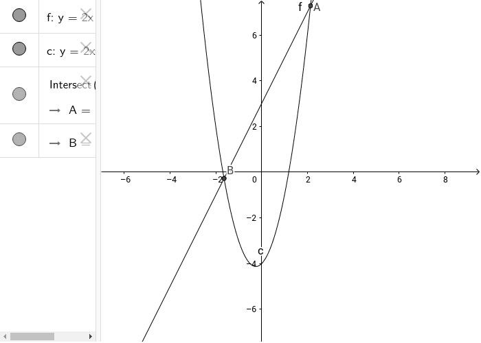 Intersezione tra parabola e retta