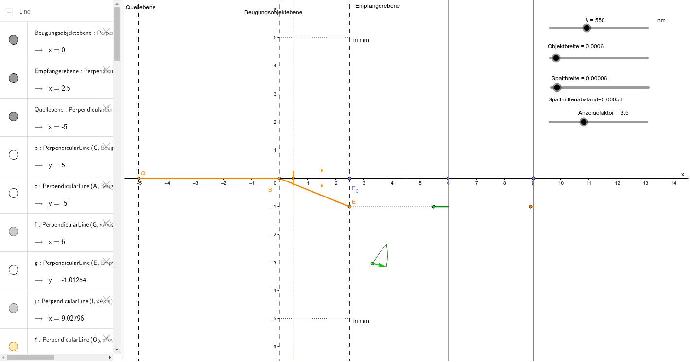 4-5-1 Zeiger Doppelspalt