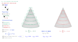 Kegelvolumen - Zylindertreppe