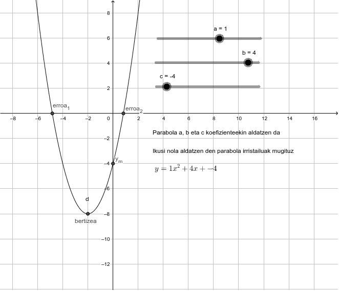 y=ax^2+bx+c Parabola Presiona Intro para comenzar la actividad